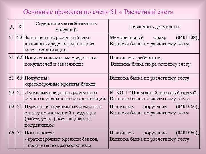 ВТБ 24, Новосибирск, адреса отделений