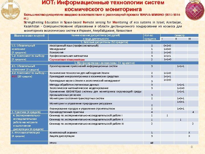 ИОТ: Информационные технологии систем космического мониторинга Большинство дисциплин введено в соответствии с реализацией проекта