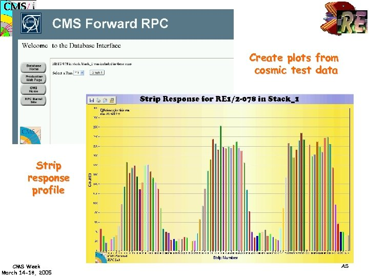 Create plots from cosmic test data Strip response profile CMS Week March 14 -18,