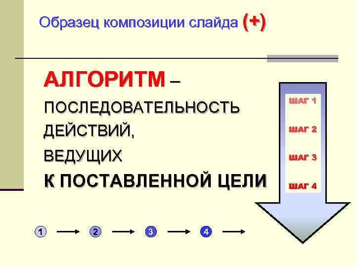 Образец композиции слайда (+) АЛГОРИТМ – ПОСЛЕДОВАТЕЛЬНОСТЬ ДЕЙСТВИЙ, ШАГ 1 ШАГ 2 ВЕДУЩИХ К