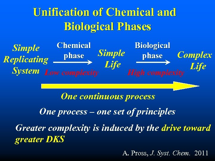 Unification of Chemical and Biological Phases Chemical Biological Simple Complex phase Replicating Life System