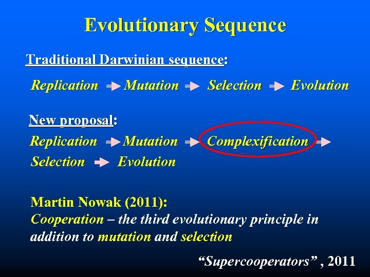Evolutionary Sequence Traditional Darwinian sequence: Replication Mutation New proposal: Replication Mutation Selection Evolution Complexification