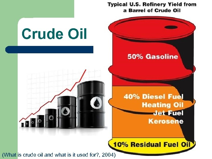 Crude Oil (What is crude oil and what is it used for? , 2004)
