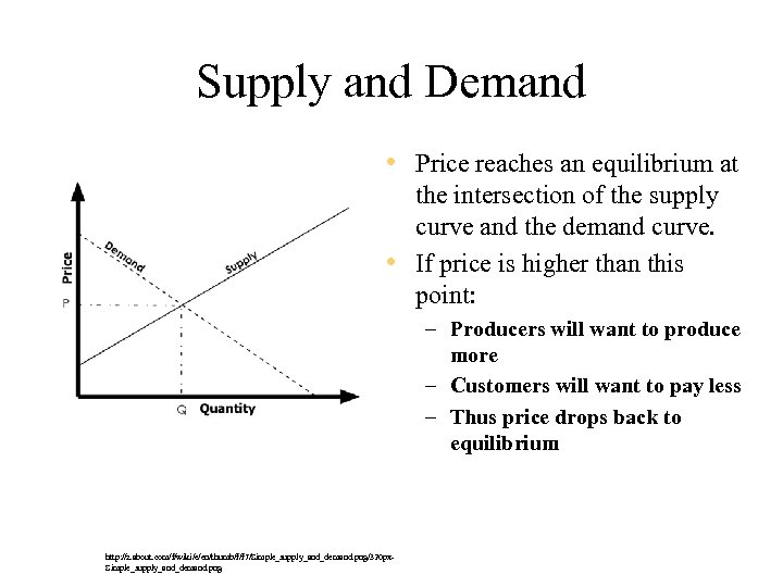 Supply and Demand • Price reaches an equilibrium at the intersection of the supply