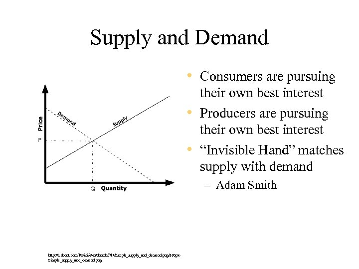 Supply and Demand • Consumers are pursuing their own best interest • Producers are