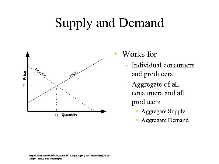 Supply and Demand • Works for – Individual consumers and producers – Aggregate of