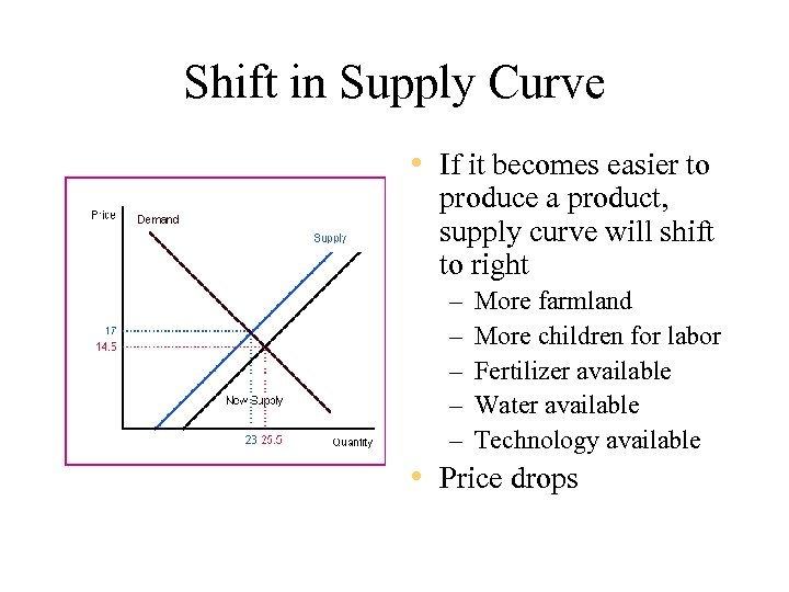 Shift in Supply Curve • If it becomes easier to produce a product, supply