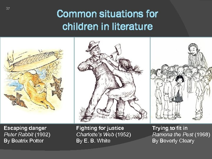 37 Escaping danger Peter Rabbit (1902) By Beatrix Potter Common situations for children in