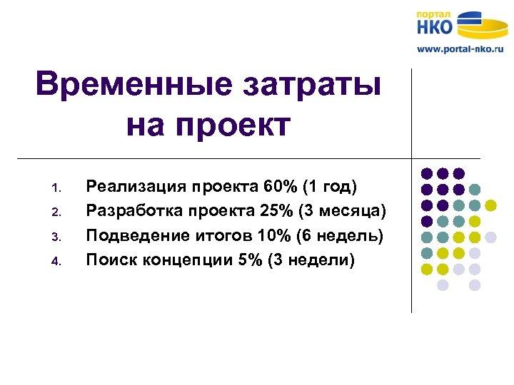 Временные затраты на проект 1. 2. 3. 4. Реализация проекта 60% (1 год) Разработка