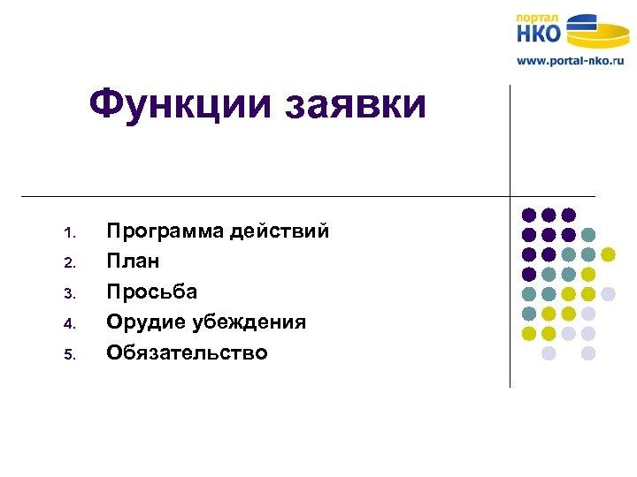 Функции заявки 1. 2. 3. 4. 5. Программа действий План Просьба Орудие убеждения Обязательство