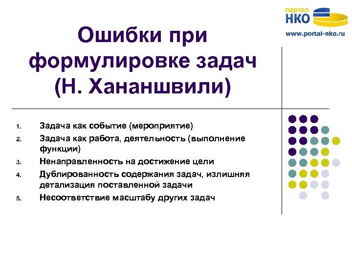 Ошибки при формулировке задач (Н. Хананшвили) 1. 2. 3. 4. 5. Задача как событие