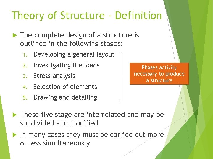 Theory of Structure - Definition The complete design of a structure is outlined in