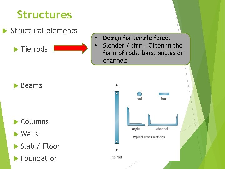 Structures Structural elements Tie rods Beams Columns Walls Slab / Floor Foundation • Design