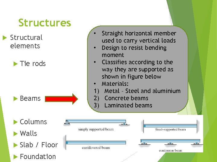Structures Structural elements Tie rods Beams Columns Walls Slab / Floor Foundation • Straight