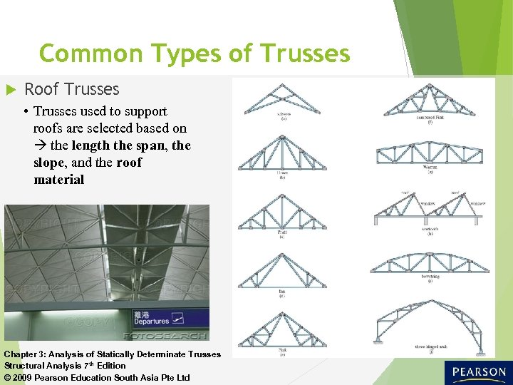 Common Types of Trusses Roof Trusses • Trusses used to support roofs are selected