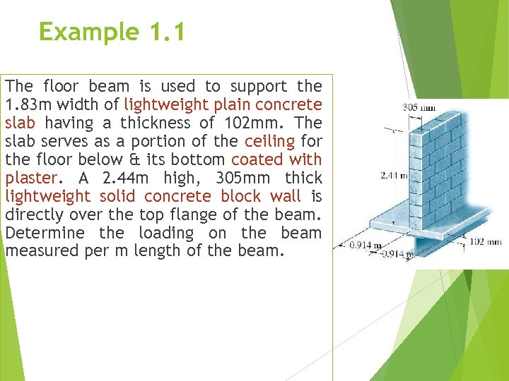 Example 1. 1 The floor beam is used to support the 1. 83 m