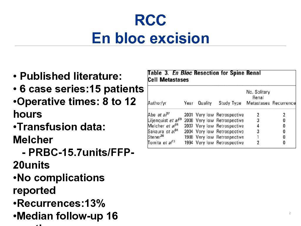 RCC En bloc excision • Published literature: • 6 case series: 15 patients •