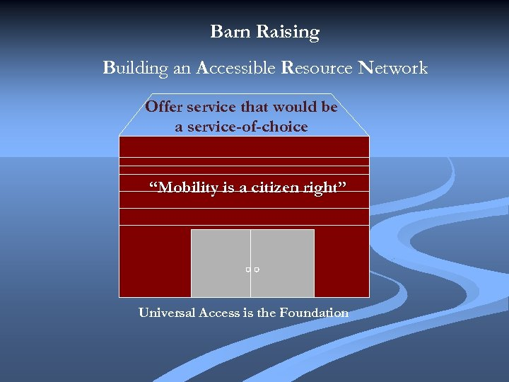 Barn Raising Building an Accessible Resource Network Offer service that would be a service-of-choice
