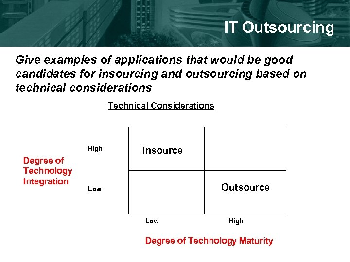 IT Outsourcing Give examples of applications that would be good candidates for insourcing and