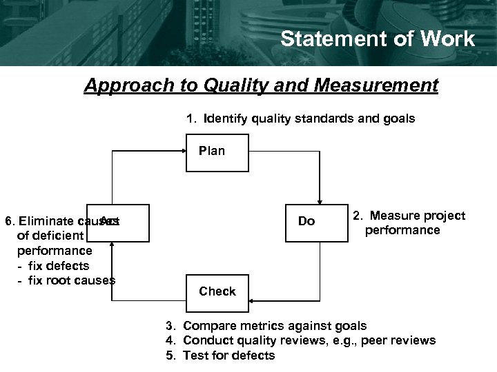 Statement of Work Approach to Quality and Measurement 1. Identify quality standards and goals