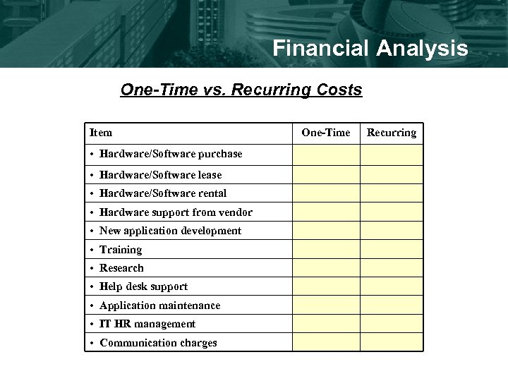 Financial Analysis One-Time vs. Recurring Costs Item • Hardware/Software purchase • Hardware/Software lease •