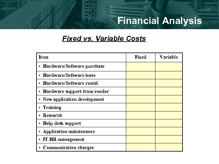 Financial Analysis Fixed vs. Variable Costs Item • Hardware/Software purchase • Hardware/Software lease •