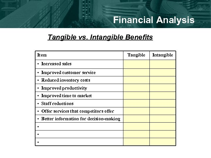 Financial Analysis Tangible vs. Intangible Benefits Item • Increased sales • Improved customer service