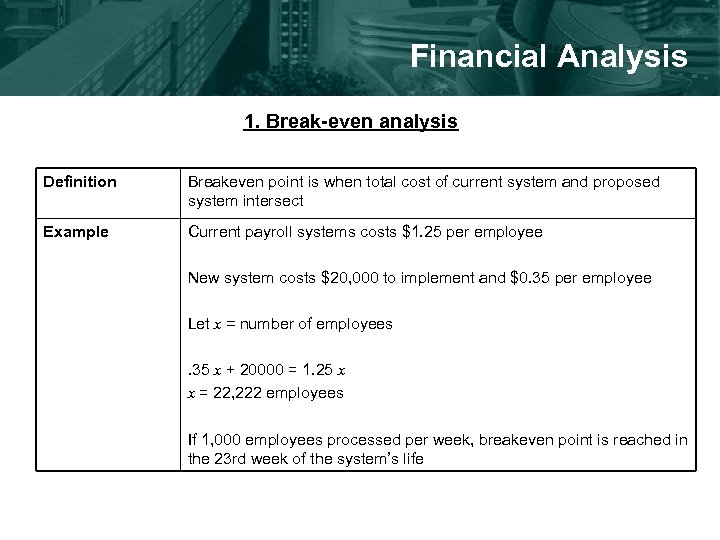 Financial Analysis 1. Break-even analysis Definition Breakeven point is when total cost of current