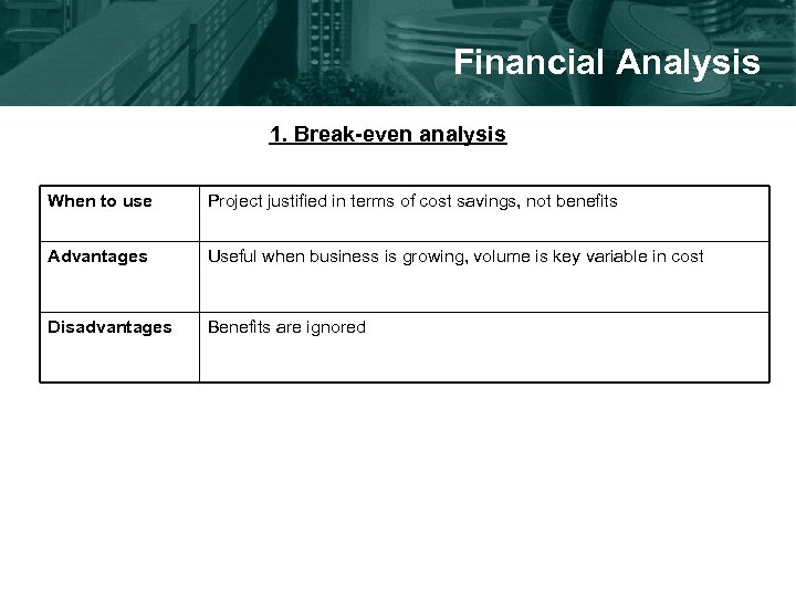 Financial Analysis 1. Break-even analysis When to use Project justified in terms of cost
