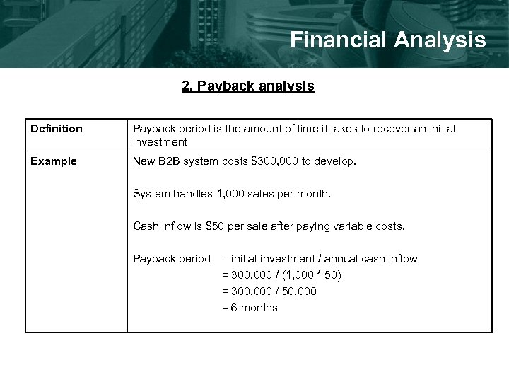 Financial Analysis 2. Payback analysis Definition Payback period is the amount of time it