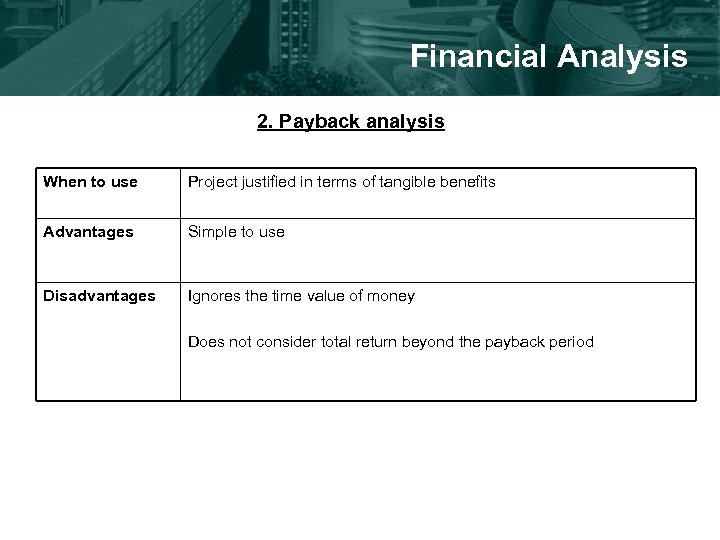 Financial Analysis 2. Payback analysis When to use Project justified in terms of tangible