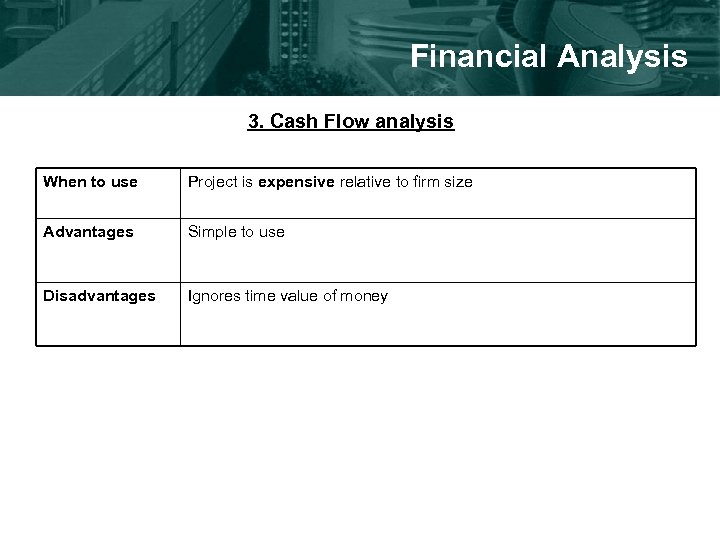 Financial Analysis 3. Cash Flow analysis When to use Project is expensive relative to