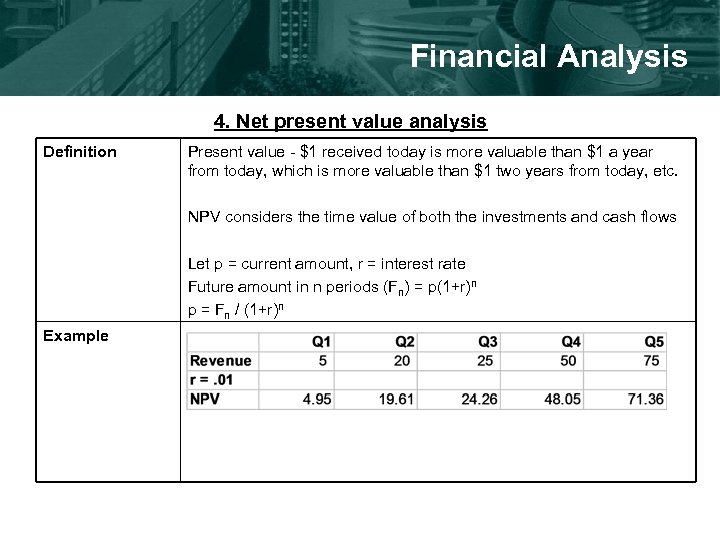 Financial Analysis 4. Net present value analysis Definition Present value - $1 received today