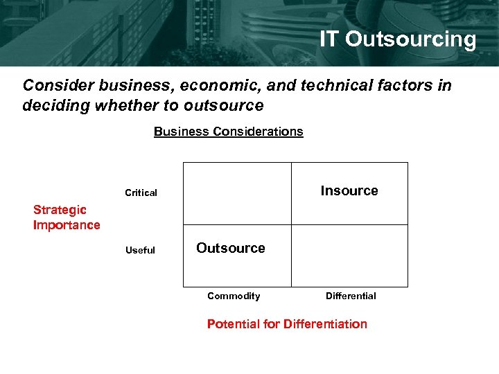 IT Outsourcing Consider business, economic, and technical factors in deciding whether to outsource Business
