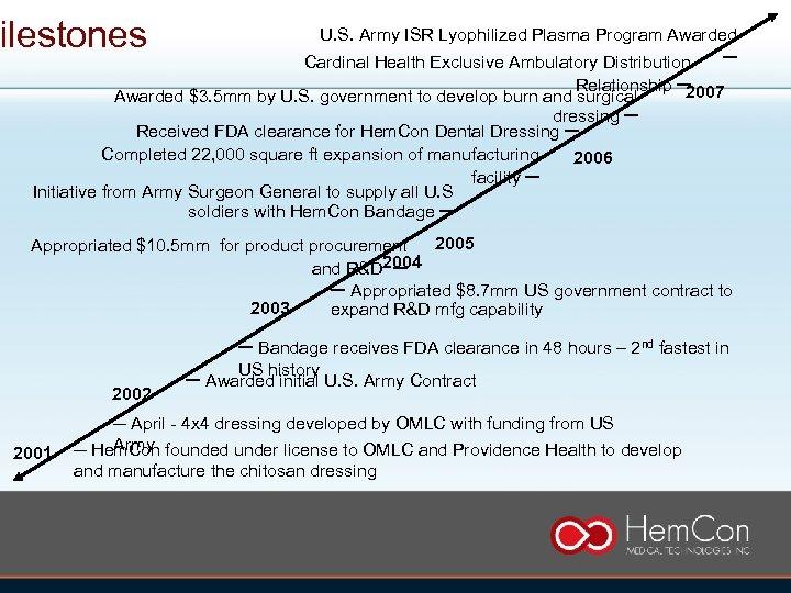 ilestones U. S. Army ISR Lyophilized Plasma Program Awarded ─ Cardinal Health Exclusive Ambulatory
