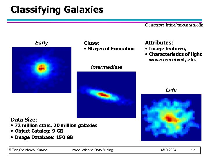 Classifying Galaxies Courtesy: http: //aps. umn. edu Early Class: • Stages of Formation Attributes: