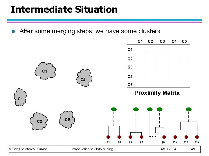 Intermediate Situation l After some merging steps, we have some clusters C 1 C