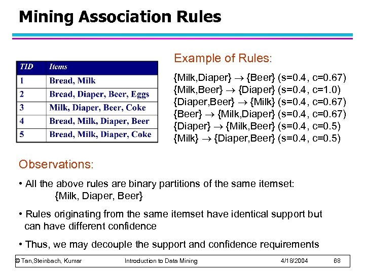 Mining Association Rules Example of Rules: {Milk, Diaper} {Beer} (s=0. 4, c=0. 67) {Milk,