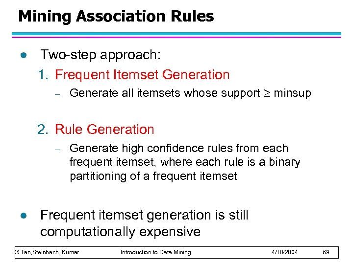 Mining Association Rules l Two-step approach: 1. Frequent Itemset Generation – Generate all itemsets