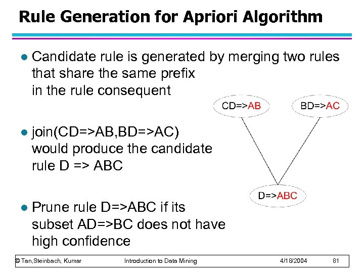 Rule Generation for Apriori Algorithm l Candidate rule is generated by merging two rules