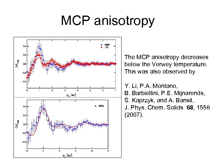 MCP anisotropy The MCP anisotropy decreases below the Verwey temperature. This was also observed