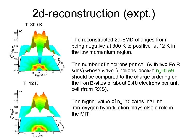 2 d-reconstruction (expt. ) T=300 K The reconstructed 2 d-EMD changes from being negative