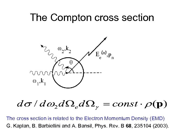 The Compton cross section The cross section is related to the Electron Momentum Density