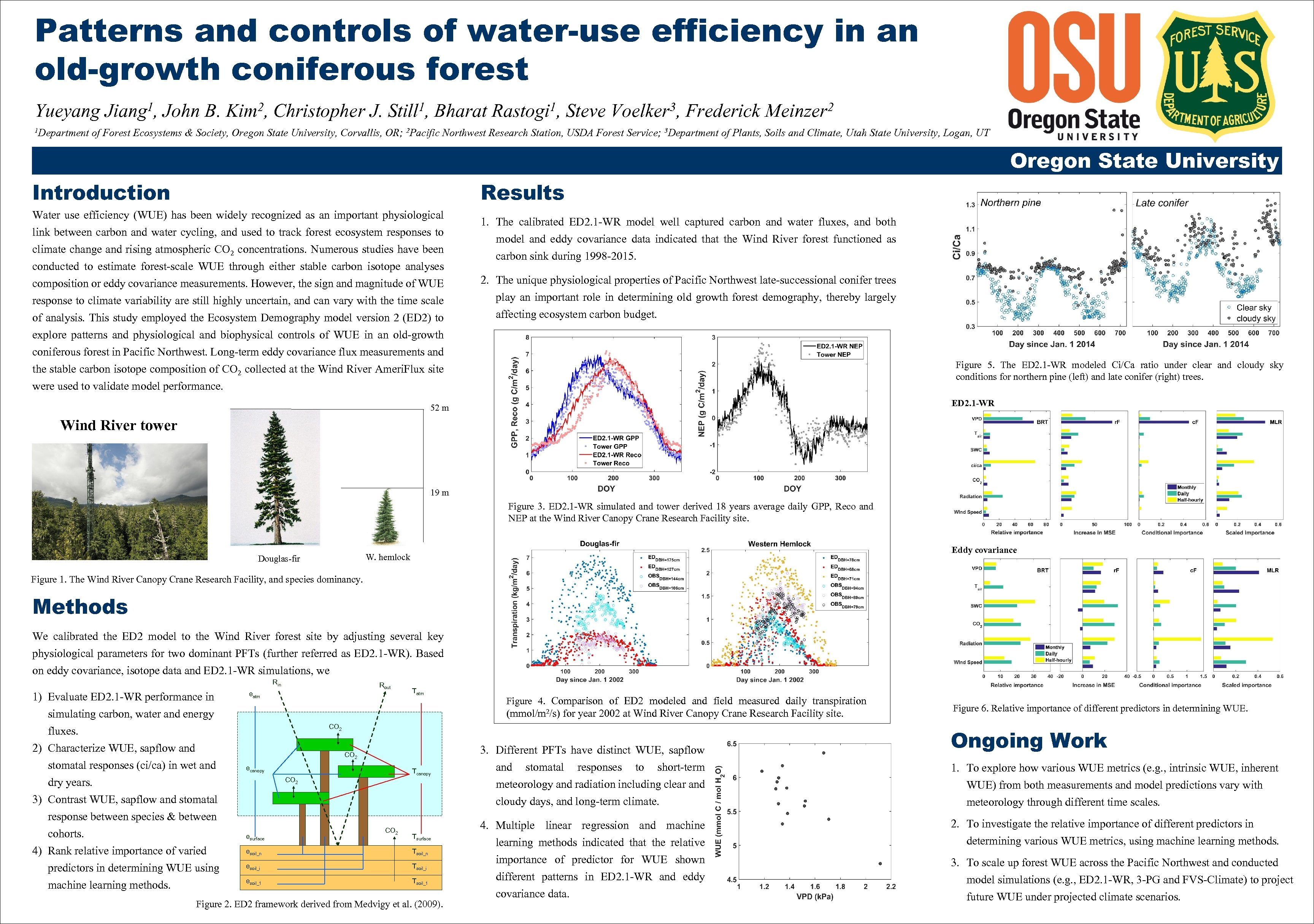 Patterns and controls of water-use efficiency in an old-growth coniferous forest Yueyang Jiang 1,