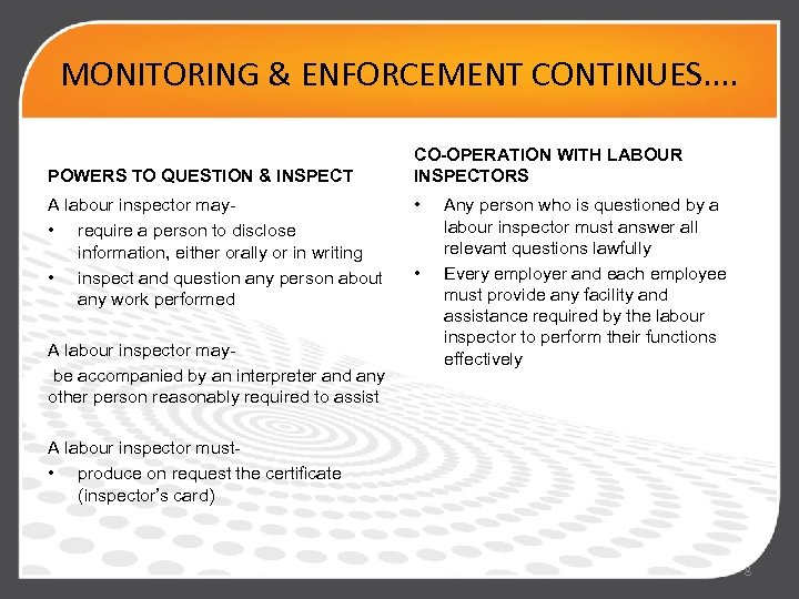 MONITORING & ENFORCEMENT CONTINUES. . POWERS TO QUESTION & INSPECT A labour inspector may