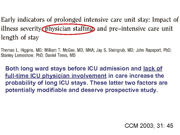 Both long ward stays before ICU admission and lack of full-time ICU physician involvement