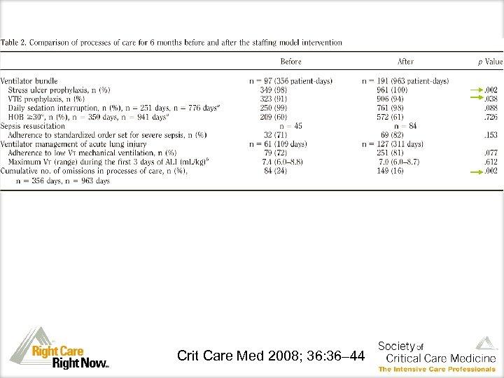 Crit Care Med 2008; 36: 36– 44