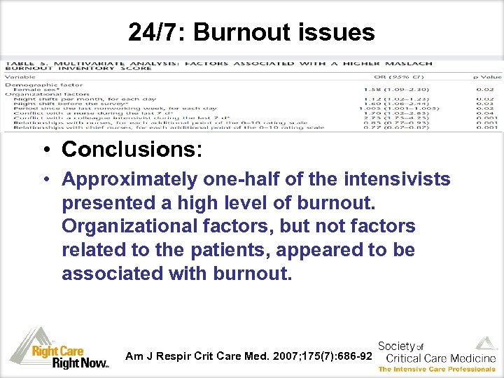 24/7: Burnout issues • Conclusions: • Approximately one-half of the intensivists presented a high