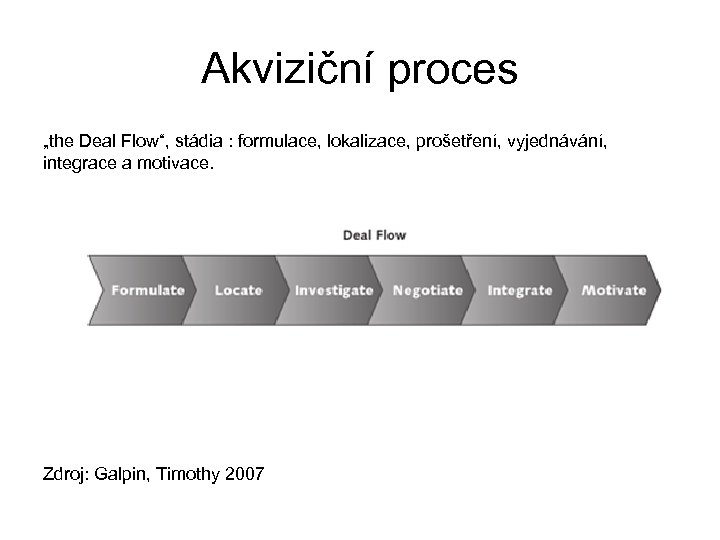 """Akviziční proces """"the Deal Flow"""", stádia : formulace, lokalizace, prošetření, vyjednávání, integrace a motivace."""