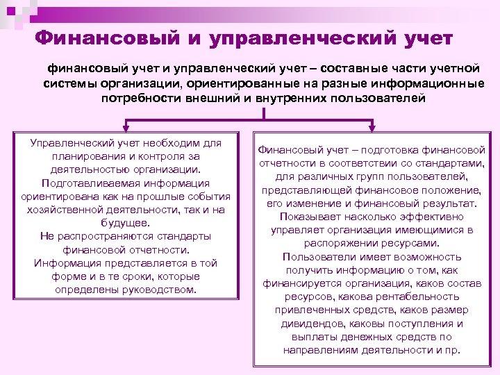 Финансовый и управленческий учет финансовый учет и управленческий учет – составные части учетной системы